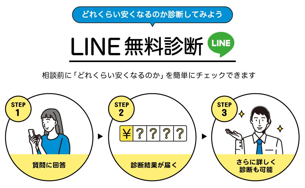 LINE無料診断